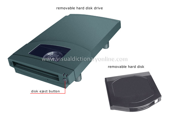 data storage devices [1]