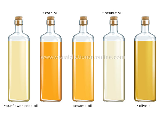 fats and oils [1]