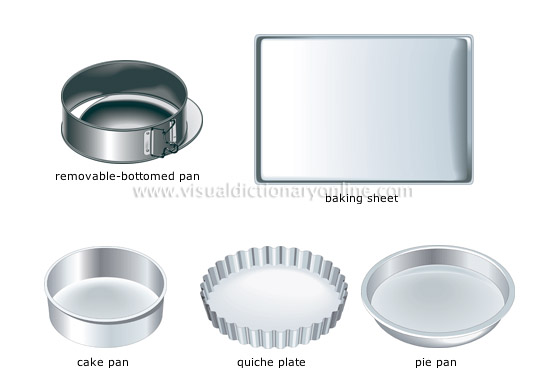 Materials Used For Baking Cakes