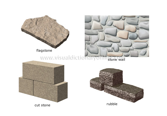 Stone Building Material : House do it yourself basic building materials