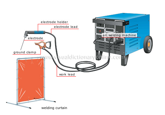 HOUSE DO IT YOURSELF SOLDERING AND WELDING TOOLS