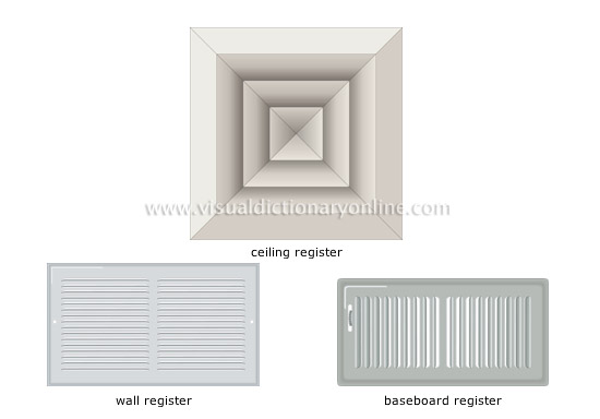 Wall furnace wall furnace registers for Types of home heating systems