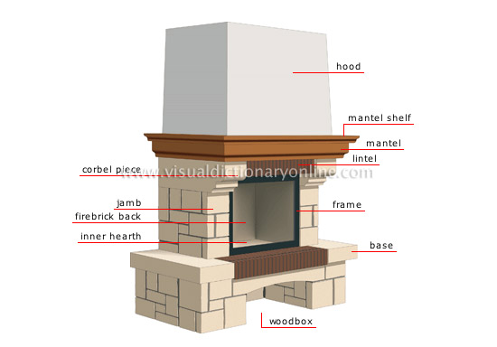 House Chimney Parts : House heating wood firing fireplace image