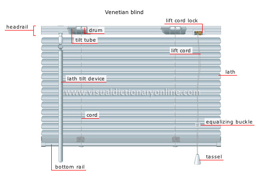 House house furniture window accessories blinds for Visual merriam webster