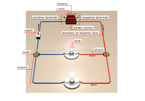 Electrical Circuits For Kids | myideasbedroom.com