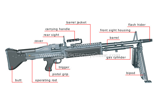 light machine gun