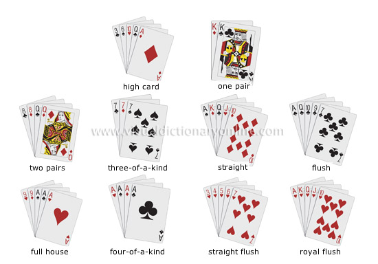 hands in poker in order