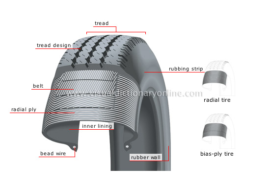 steel belted radial tire