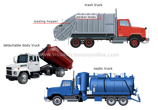 examples of trucks [2]